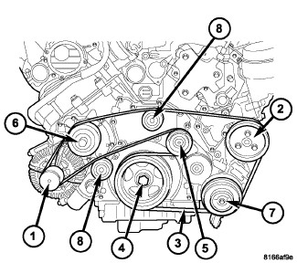 Oldsmobile 3 8 Engine Diagram Showing Sensors in addition 66zsj Jeep  mander Replace Serpintyne Belt besides Chrysler 3 6 Pentastar Engine Diagram additionally Gm 3 8 V6 Engine besides Distribucion De Un Cadilac V8 46. on chrysler 3 8 v6 engine diagram