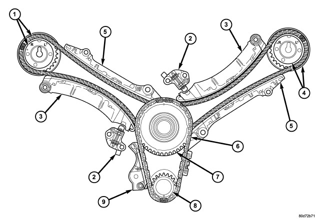 Dodge Durango 3 7 Engine Diagram on timing chain tensioner noise