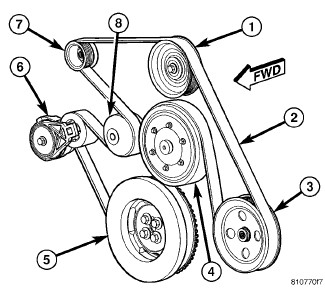 2004 dodge ram 2500 5 7 serpentine belt diagram html