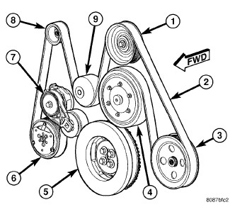 1983 Dodge R age 2 2l Issues furthermore 5cdpb Replace Water Pump 2002 Jeep Grand Cherokee besides T11656188 2006 dodge ram 5 7 litre hemi serpentine likewise Land Rover 300tdi Cylinder Block Piston Camshaft Diesel Engine Diagram likewise 0re1i Need Diagram Replacing Drivebelt 2004. on dodge water pump install