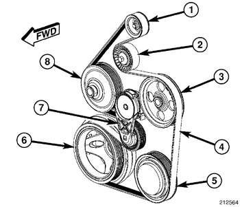 Engine Removal 5 7 Rt 85042 on 2009 kia rio engine diagram