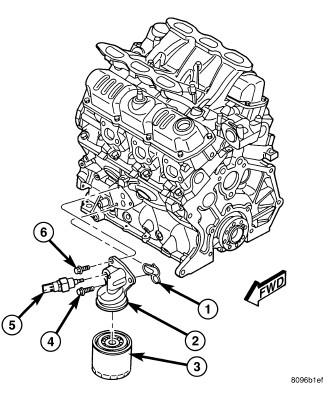 2k2we Oil Filter 2008 Dodge Caravan The Engine on dodge oil pressure sensor location