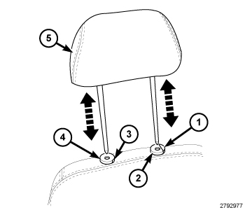 AF How Do I Remove The Headrest On A Dynasty Allpar Forums - Dealerconnect chrysler