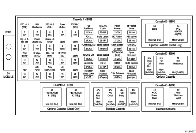 2001 jeep grand cherokee radio wiring diagram with 2bn53 Fuse Box Located 2009 Jeep Grand Cherokee on Jeep Patriot Wiring Harness as well 7nl4f Wrangler Hi Recently Purchased 1990 Jeep Wrangler as well Wiring Diagram For 2007 Dodge Ram 1500 Radio besides 1338085 Ford Truck Information And Then Some besides 2bn53 Fuse Box Located 2009 Jeep Grand Cherokee.