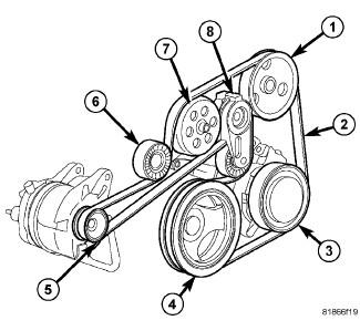 2005 dodge charger 2 7 engine diagram 5 24 kenmo lp de \u2022dodge charger 2 7 engine serpentine belt diagram wiring diagram rh 74 desa penago1 com 2002 dodge intrepid engine diagram 2007 dodge caliber engine diagram