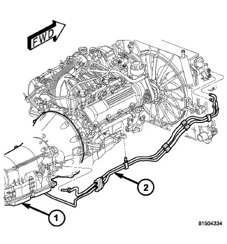 1998 Jeep Grand Cherokee Transmission Wiring Diagram