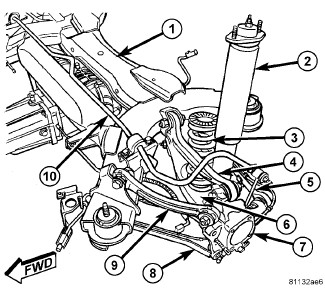 Radio Harness 2013 Dodge Challenger furthermore Gmc Sierra Rear Axle Diagram as well 2005 Dodge Ram Steering Linkage E19r0KmkL8rLCSswkCTyIsLSexLZCpHpBk9QlzsS2YY further  on chrysler pacifica upgrades