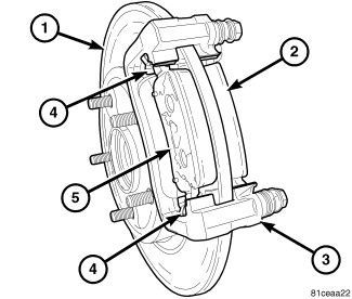 241701 Rear Disc Brake Pad Replacement Info For Dodge Caravan