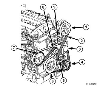 T9266845 Need timing marks as well 2012 Jeep Patriot Engine Diagram as well 1hbij 2008 Dodge Avenger Serpentine Belt A 2 4l Engine Sxt Model Car as well Radiator Drain Plug in addition Serpentine Belt Diagram 2009 Mitsubishi Outlander 4 Cylinder 24 Liter Engine 06074. on 2008 dodge avenger 2 4l belt diagram