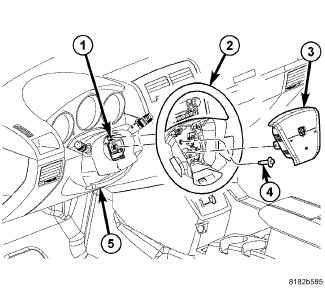 Chrysler 200 Airbag Module Location on pt cruiser airbag sensor location