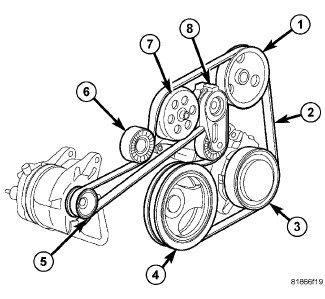 Serpentine Belt Routing Diagram 2006 Dodge Charger